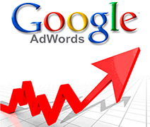 Google Adwords por Central da Lapa