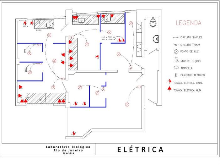 Pontos elétricos: lugares estratégicos para colocá-los