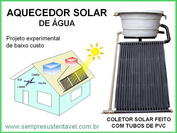 Com funciona o sistema de aquecimento solar para água?