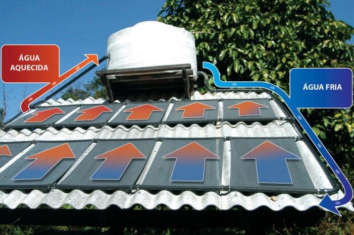 Economia e sustentabilidade com o uso de aquecedores solares de água